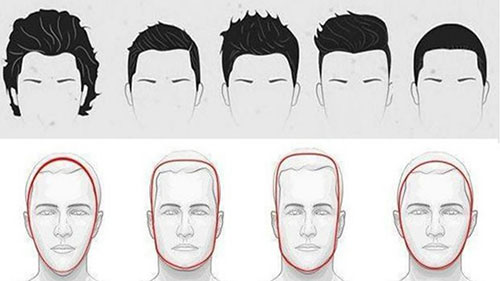 How To Find the Perfect Hairstyle